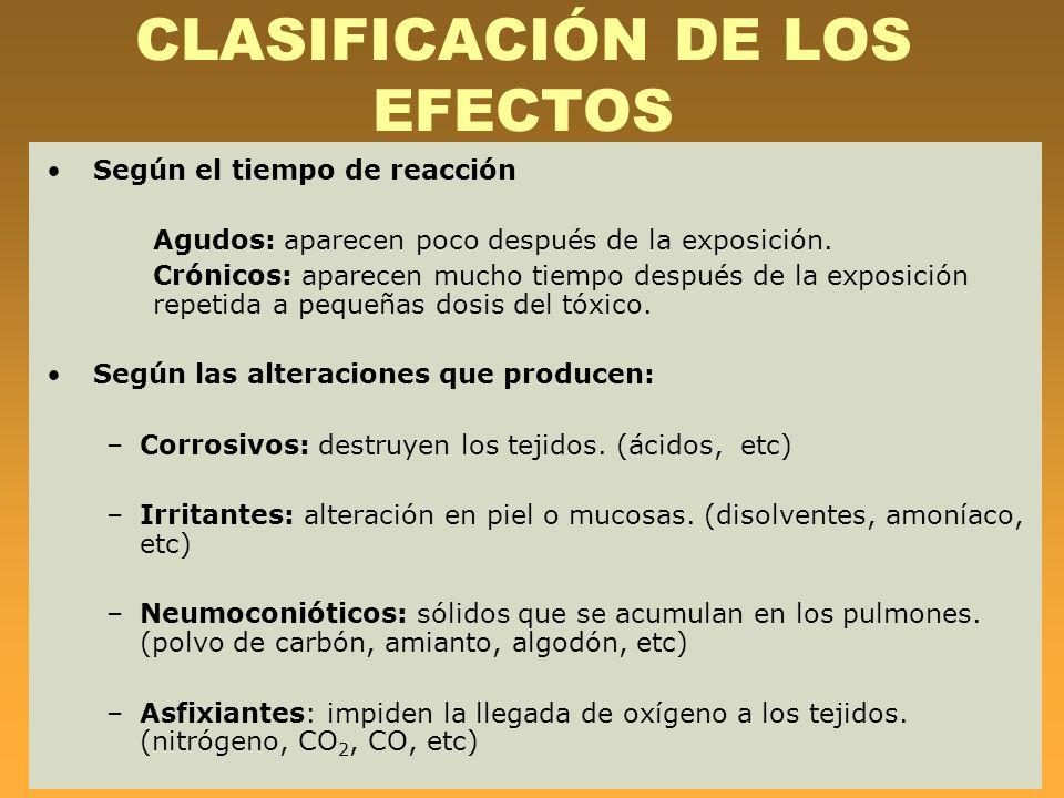 CLASIFICACIÓN DE LOS EFECTOS Según el tiempo de reacción Agudos: aparecen poco después de la exposición. Crónicos: aparecen mucho tiempo después de la