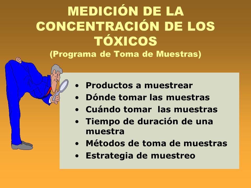 MEDICIÓN DE LA CONCENTRACIÓN DE LOS TÓXICOS (Programa de Toma de Muestras) Productos a muestrear Dónde tomar las muestras Cuándo tomar las muestras Ti