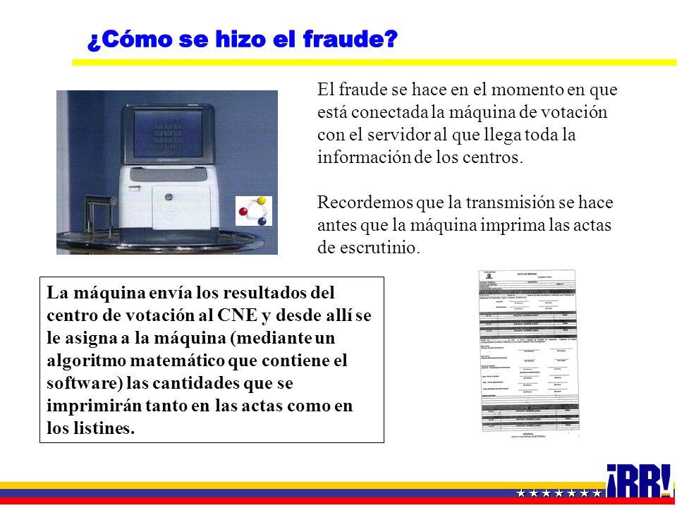 El fraude se hace en el momento en que está conectada la máquina de votación con el servidor al que llega toda la información de los centros. Recordem