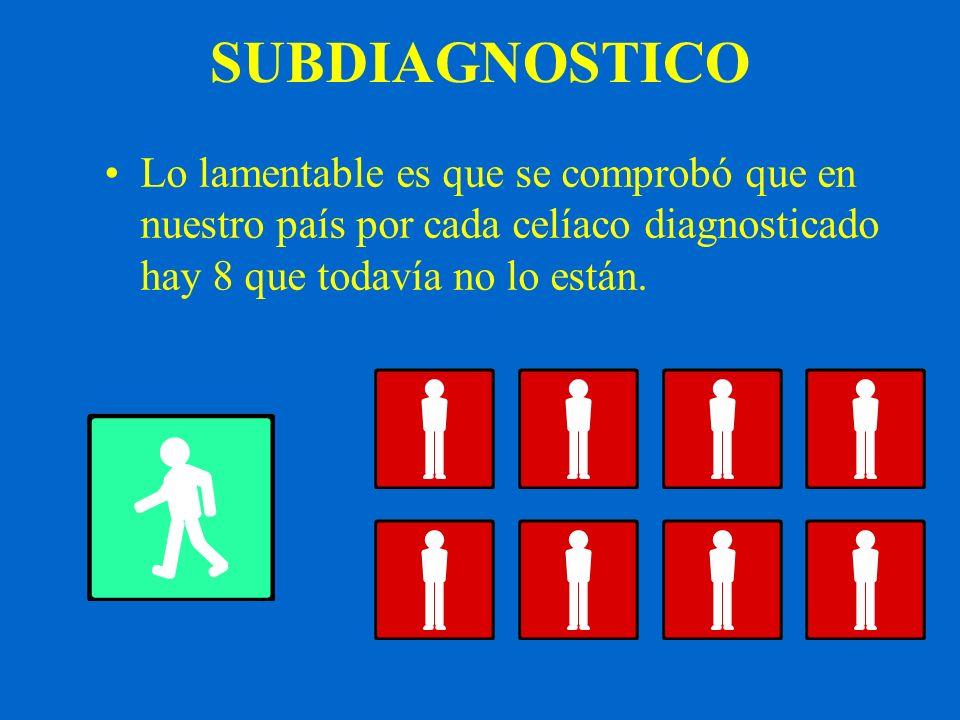 SUBDIAGNOSTICO Lo lamentable es que se comprobó que en nuestro país por cada celíaco diagnosticado hay 8 que todavía no lo están.