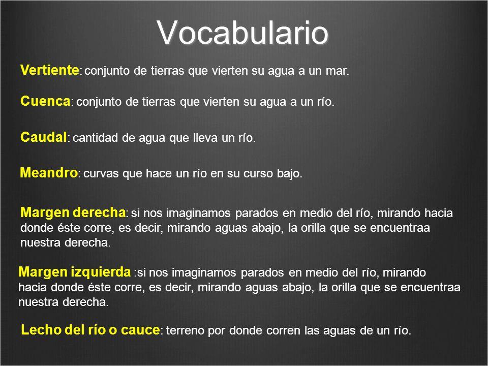 Vocabulario Vertiente : conjunto de tierras que vierten su agua a un mar. Cuenca : conjunto de tierras que vierten su agua a un río. Caudal : cantidad