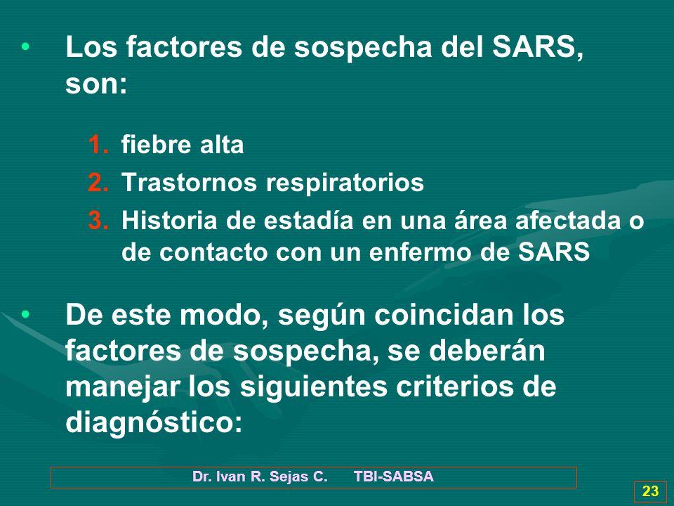 Dr. Ivan R. Sejas C. TBI-SABSA 23 Los factores de sospecha del SARS, son: 1. 1.fiebre alta 2. 2.Trastornos respiratorios 3. 3.Historia de estadía en u