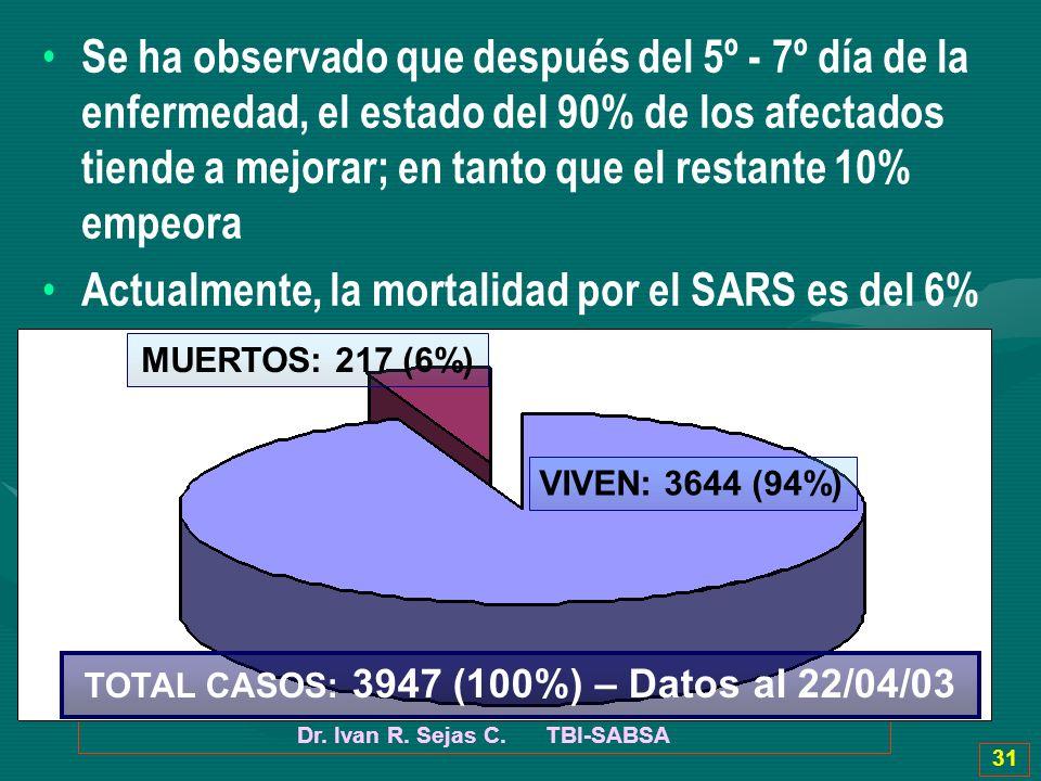 Dr. Ivan R. Sejas C. TBI-SABSA 31 Se ha observado que después del 5º - 7º día de la enfermedad, el estado del 90% de los afectados tiende a mejorar; e