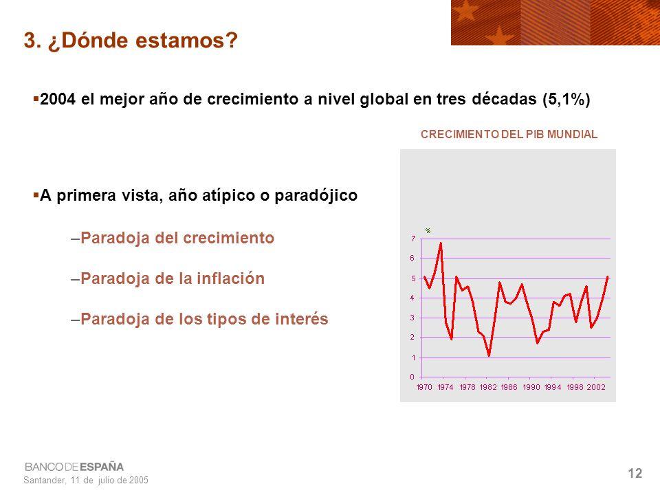 Santander, 11 de julio de 2005 12 3. ¿Dónde estamos.