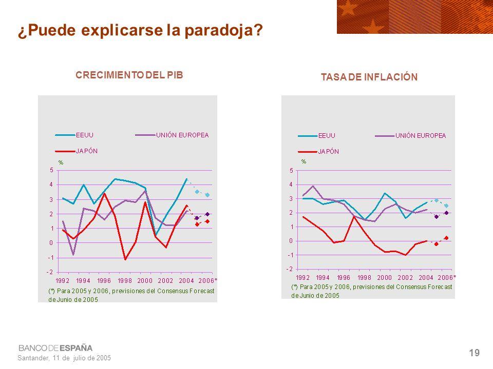 Santander, 11 de julio de 2005 19 ¿Puede explicarse la paradoja.