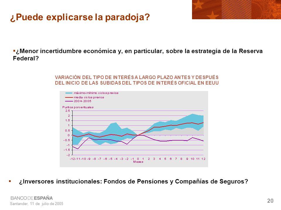 Santander, 11 de julio de 2005 20 ¿Puede explicarse la paradoja.