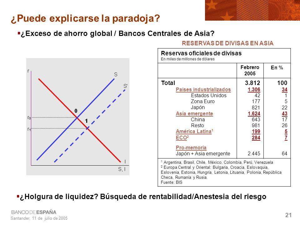 Santander, 11 de julio de 2005 21 ¿Puede explicarse la paradoja.