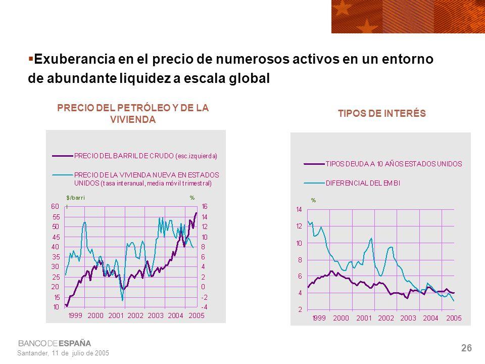 Santander, 11 de julio de 2005 26 Exuberancia en el precio de numerosos activos en un entorno de abundante liquidez a escala global PRECIO DEL PETRÓLEO Y DE LA VIVIENDA TIPOS DE INTERÉS