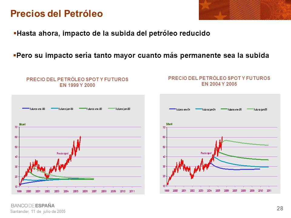 Santander, 11 de julio de 2005 28 Precios del Petróleo PRECIO DEL PETRÓLEO SPOT Y FUTUROS EN 1999 Y 2000 PRECIO DEL PETRÓLEO SPOT Y FUTUROS EN 2004 Y 2005 Hasta ahora, impacto de la subida del petróleo reducido Pero su impacto sería tanto mayor cuanto más permanente sea la subida