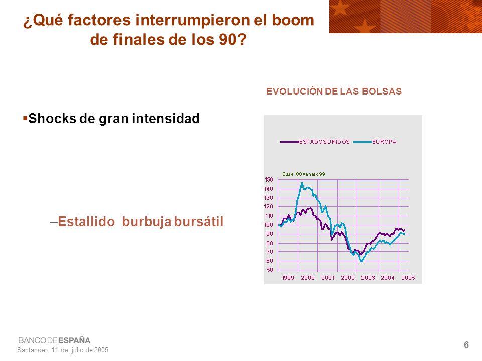 Santander, 11 de julio de 2005 6 ¿Qué factores interrumpieron el boom de finales de los 90.