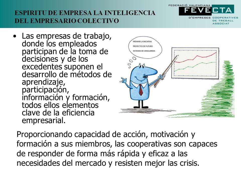 ESPIRITU DE EMPRESA LA INTELIGENCIA DEL EMPRESARIO COLECTIVO Las empresas de trabajo, donde los empleados participan de la toma de decisiones y de los