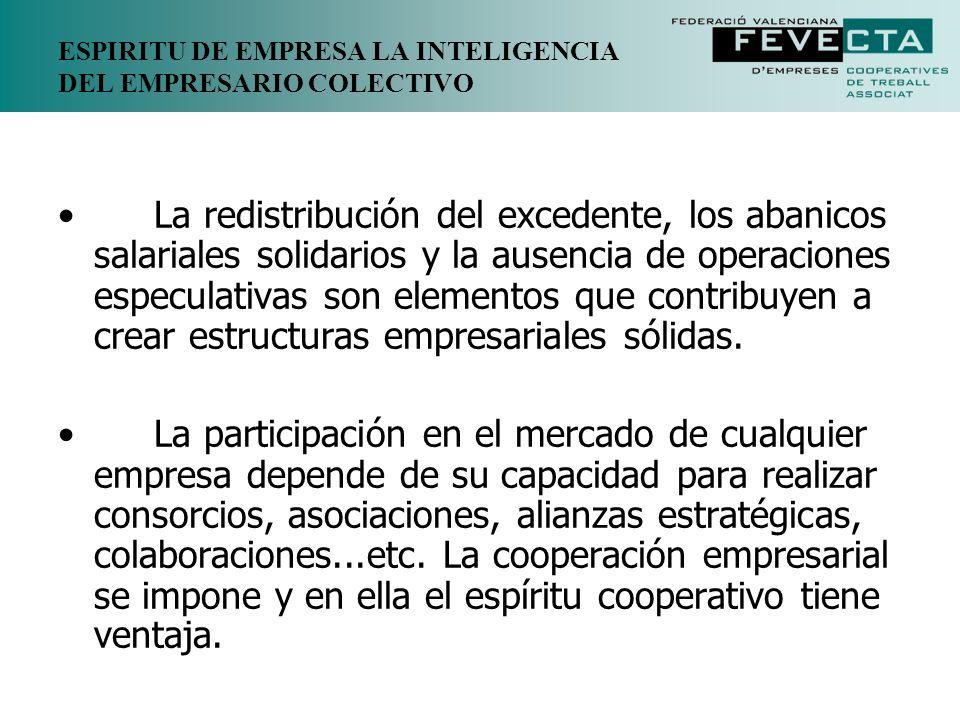 ESPIRITU DE EMPRESA LA INTELIGENCIA DEL EMPRESARIO COLECTIVO La redistribución del excedente, los abanicos salariales solidarios y la ausencia de oper