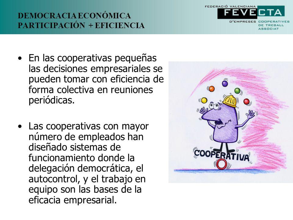 DEMOCRACIA ECONÓMICA PARTICIPACIÓN + EFICIENCIA En las cooperativas pequeñas las decisiones empresariales se pueden tomar con eficiencia de forma cole