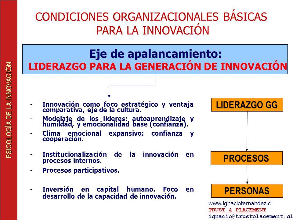PSICOLOG Í A DE LA INNOVACI Ó N www.ignaciofernandez.cl TRUST & PLACEMENT ignacio@trustplacement.cl TRUST & PLACEMENT CONDICIONES ORGANIZACIONALES BÁSICAS PARA LA INNOVACIÓN - Innovación como foco estratégico y ventaja comparativa, eje de la cultura.