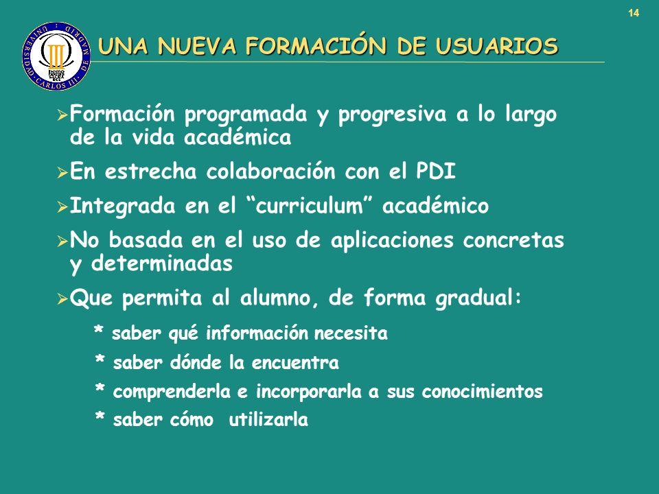 14 UNA NUEVA FORMACIÓN DE USUARIOS UNA NUEVA FORMACIÓN DE USUARIOS Formación programada y progresiva a lo largo de la vida académica En estrecha colab