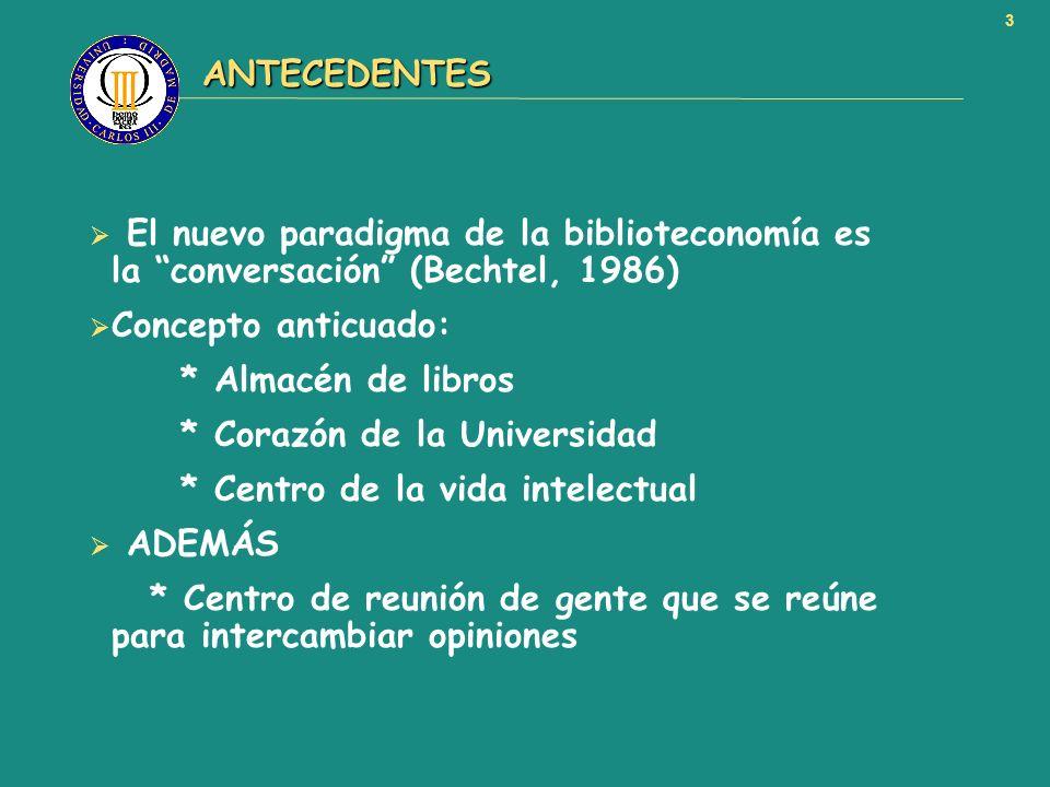3 ANTECEDENTES ANTECEDENTES El nuevo paradigma de la biblioteconomía es la conversación (Bechtel, 1986) Concepto anticuado: * Almacén de libros * Cora