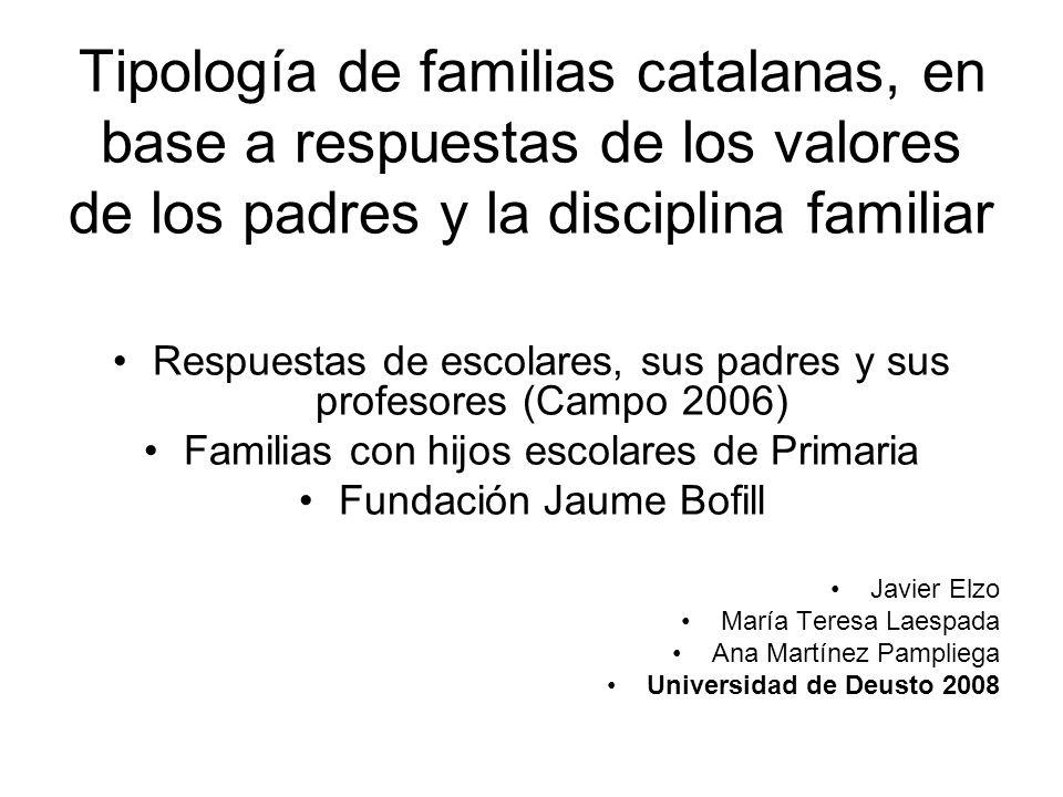 Tipología de familias catalanas, en base a respuestas de los valores de los padres y la disciplina familiar Respuestas de escolares, sus padres y sus