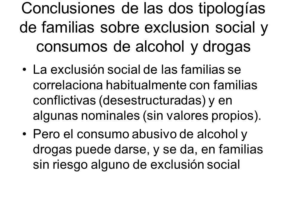 Conclusiones de las dos tipologías de familias sobre exclusion social y consumos de alcohol y drogas La exclusión social de las familias se correlacio