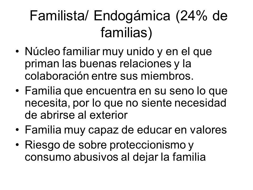 Familista/ Endogámica (24% de familias) Núcleo familiar muy unido y en el que priman las buenas relaciones y la colaboración entre sus miembros. Famil