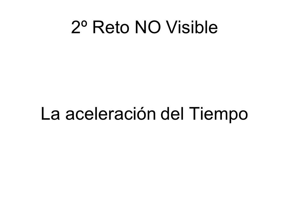 2º Reto NO Visible La aceleración del Tiempo