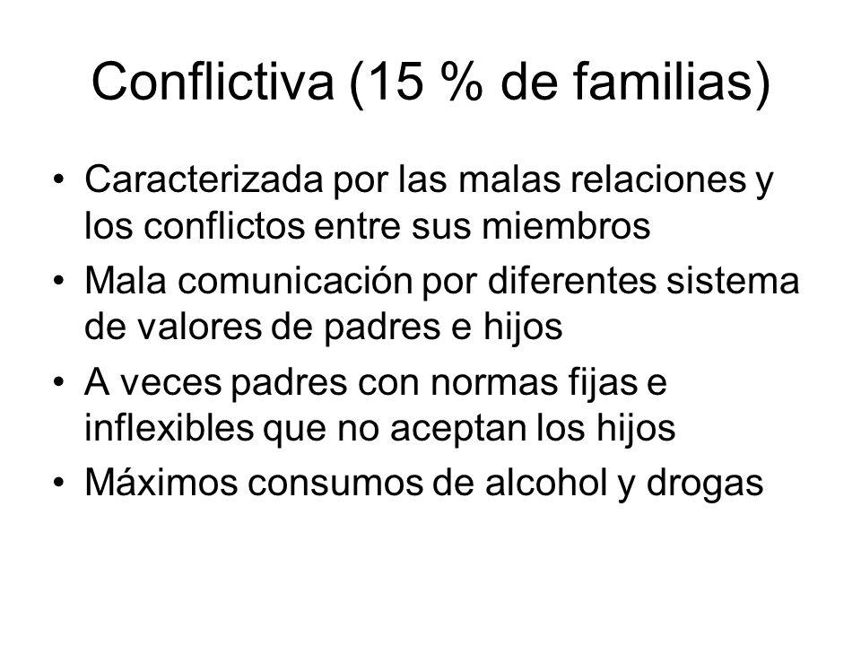 Conflictiva (15 % de familias) Caracterizada por las malas relaciones y los conflictos entre sus miembros Mala comunicación por diferentes sistema de
