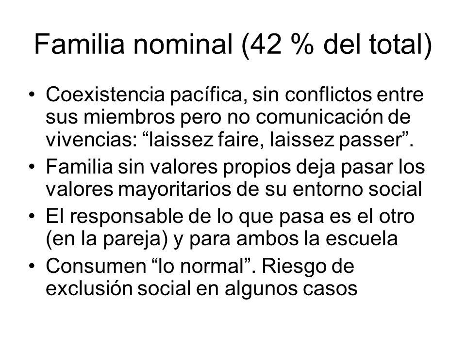 Familia nominal (42 % del total) Coexistencia pacífica, sin conflictos entre sus miembros pero no comunicación de vivencias: laissez faire, laissez pa