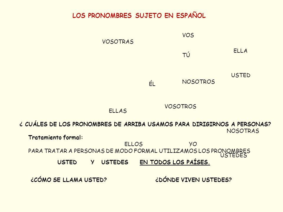 LOS PRONOMBRES SUJETO EN ESPAÑOL YO TÚ ÉL ELLA USTED NOSOTROS NOSOTRAS VOSOTROS VOSOTRAS ELLAS ELLOS USTEDES VOS ¿ CUÁLES DE LOS PRONOMBRES DE ARRIBA USAMOS PARA DIRIGIRNOS A PERSONAS.