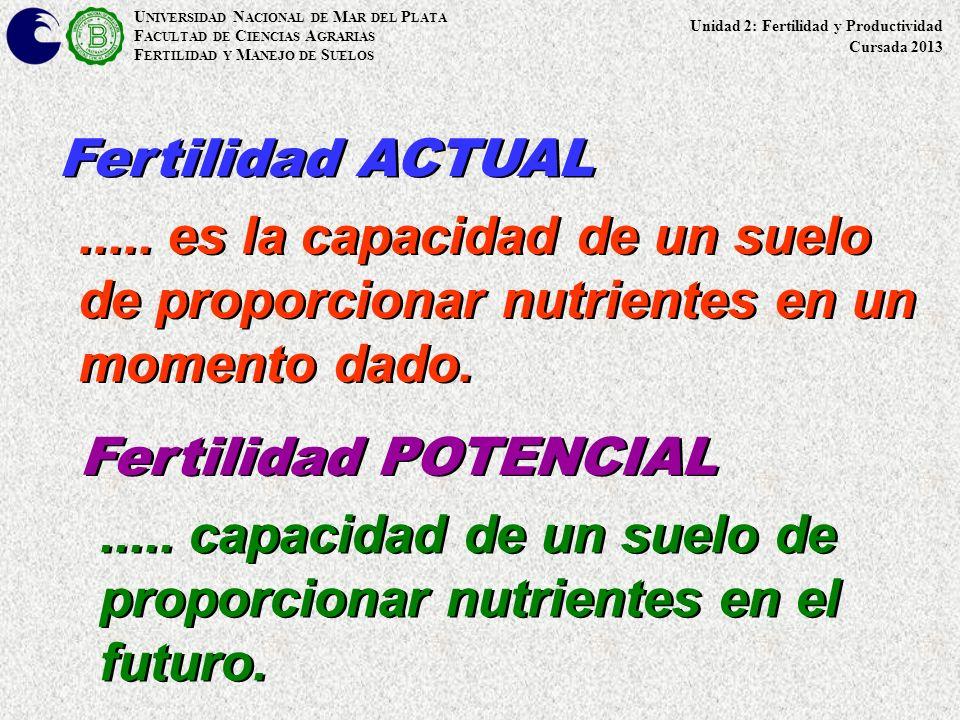 U NIVERSIDAD N ACIONAL DE M AR DEL P LATA F ACULTAD DE C IENCIAS A GRARIAS F ERTILIDAD Y M ANEJO DE S UELOS Fertilidad ACTUAL..... es la capacidad de