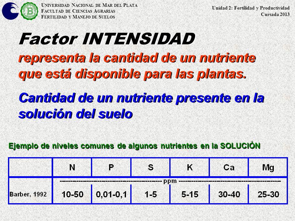 U NIVERSIDAD N ACIONAL DE M AR DEL P LATA F ACULTAD DE C IENCIAS A GRARIAS F ERTILIDAD Y M ANEJO DE S UELOS Factor INTENSIDAD representa la cantidad d