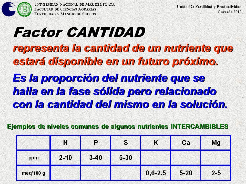 U NIVERSIDAD N ACIONAL DE M AR DEL P LATA F ACULTAD DE C IENCIAS A GRARIAS F ERTILIDAD Y M ANEJO DE S UELOS Factor CANTIDAD representa la cantidad de