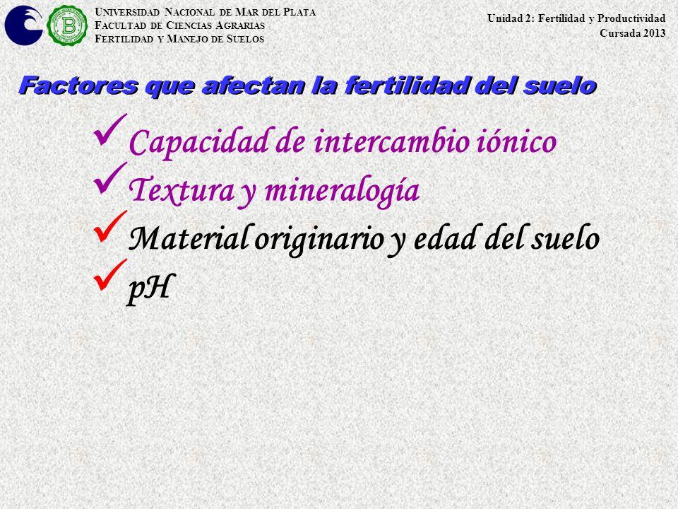U NIVERSIDAD N ACIONAL DE M AR DEL P LATA F ACULTAD DE C IENCIAS A GRARIAS F ERTILIDAD Y M ANEJO DE S UELOS Factores que afectan la fertilidad del sue