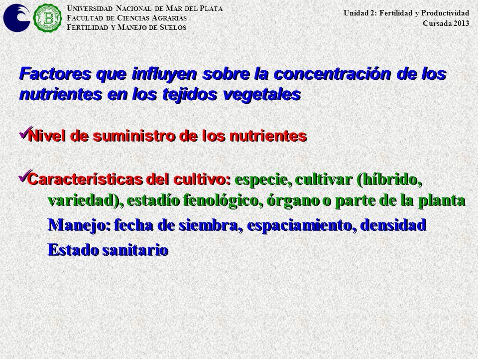 U NIVERSIDAD N ACIONAL DE M AR DEL P LATA F ACULTAD DE C IENCIAS A GRARIAS F ERTILIDAD Y M ANEJO DE S UELOS Factores que influyen sobre la concentraci
