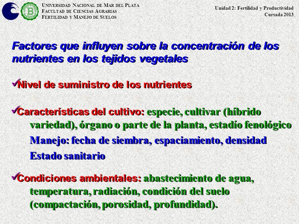 U NIVERSIDAD N ACIONAL DE M AR DEL P LATA F ACULTAD DE C IENCIAS A GRARIAS F ERTILIDAD Y M ANEJO DE S UELOS Condiciones ambientales : abastecimiento d