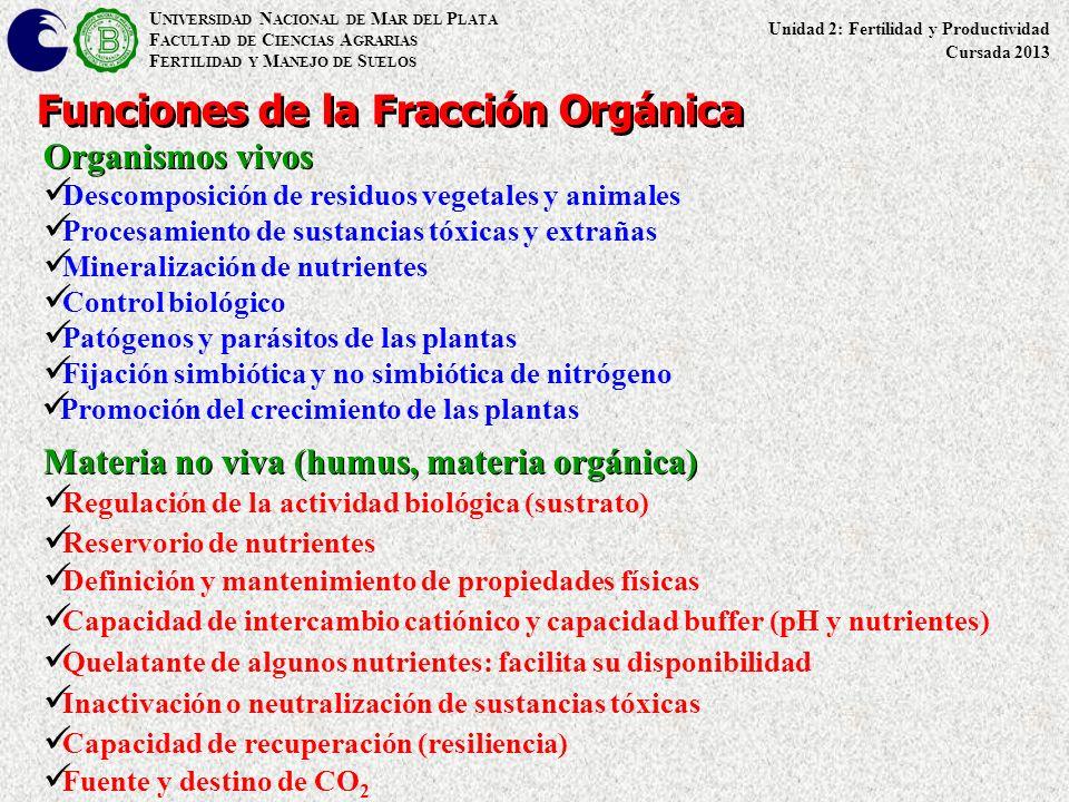 U NIVERSIDAD N ACIONAL DE M AR DEL P LATA F ACULTAD DE C IENCIAS A GRARIAS F ERTILIDAD Y M ANEJO DE S UELOS Funciones de la Fracción Orgánica Organism