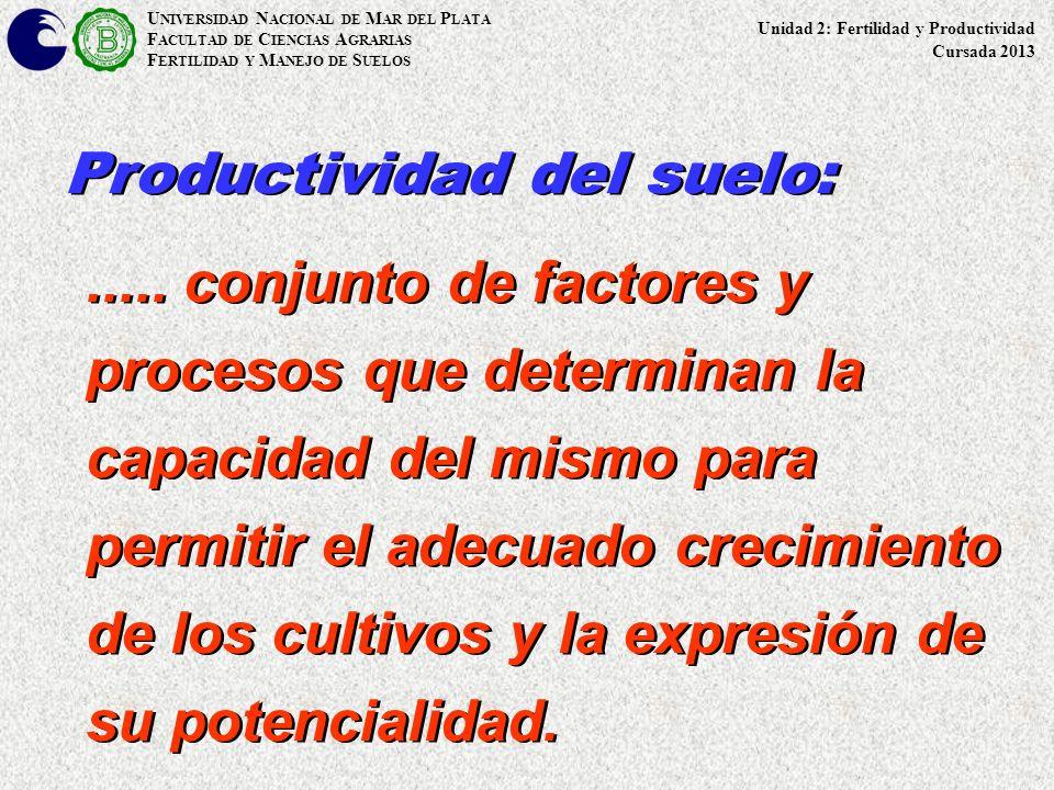 U NIVERSIDAD N ACIONAL DE M AR DEL P LATA F ACULTAD DE C IENCIAS A GRARIAS F ERTILIDAD Y M ANEJO DE S UELOS Productividad del suelo:..... conjunto de