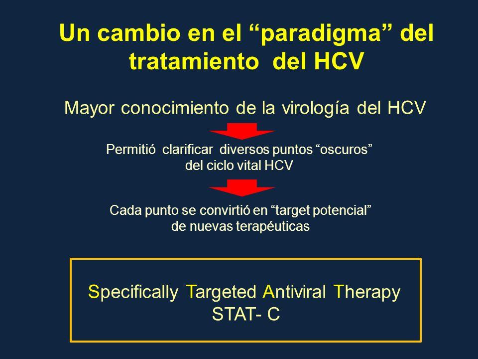Specifically Targeted Antiviral Therapy STAT- C Mayor conocimiento de la virología del HCV Permitió clarificar diversos puntos oscuros del ciclo vital