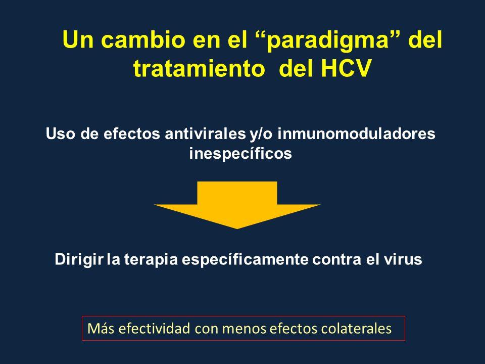 Un cambio en el paradigma del tratamiento del HCV Uso de efectos antivirales y/o inmunomoduladores inespecíficos Dirigir la terapia específicamente co