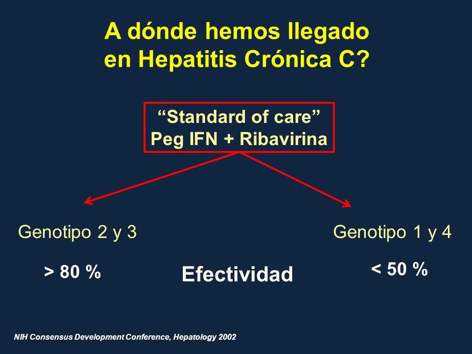 A dónde hemos llegado en Hepatitis Crónica C? Standard of care Peg IFN + Ribavirina Genotipo 2 y 3Genotipo 1 y 4 Efectividad > 80 % < 50 % NIH Consens