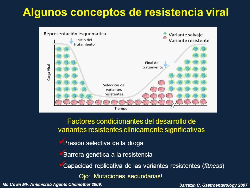 Algunos conceptos de resistencia viral Factores condicionantes del desarrollo de variantes resistentes clínicamente significativas Presión selectiva d