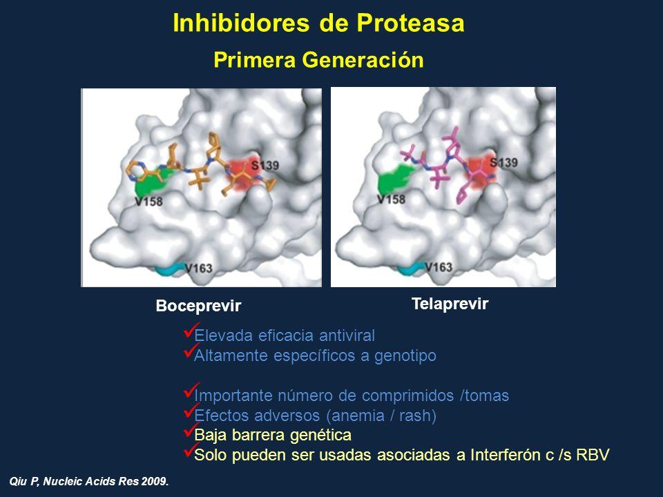 Inhibidores de Proteasa Primera Generación Boceprevir Telaprevir Elevada eficacia antiviral Altamente específicos a genotipo Importante número de comp