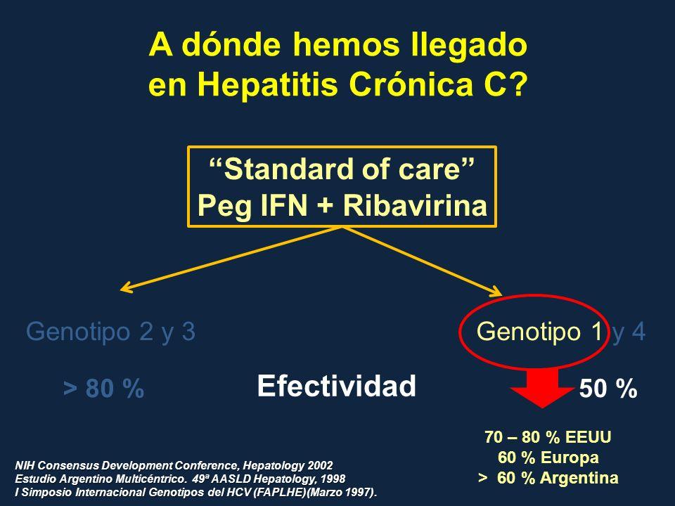 A dónde hemos llegado en Hepatitis Crónica C? Standard of care Peg IFN + Ribavirina Genotipo 2 y 3Genotipo 1 y 4 Efectividad > 80 %50 % NIH Consensus