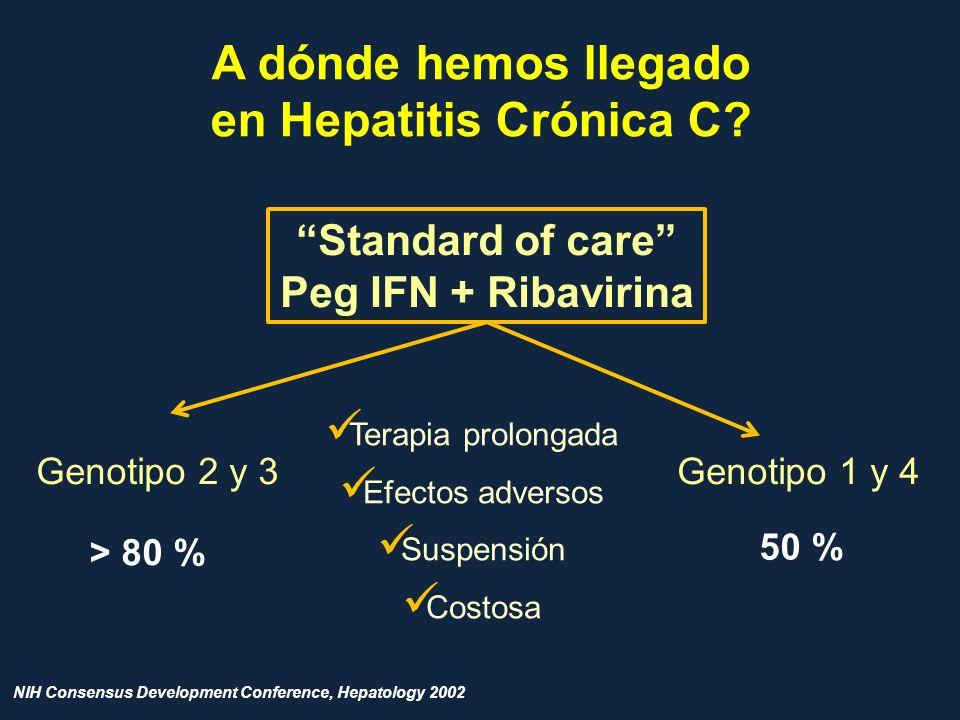 A dónde hemos llegado en Hepatitis Crónica C? Standard of care Peg IFN + Ribavirina Genotipo 2 y 3Genotipo 1 y 4 Terapia prolongada Efectos adversos S