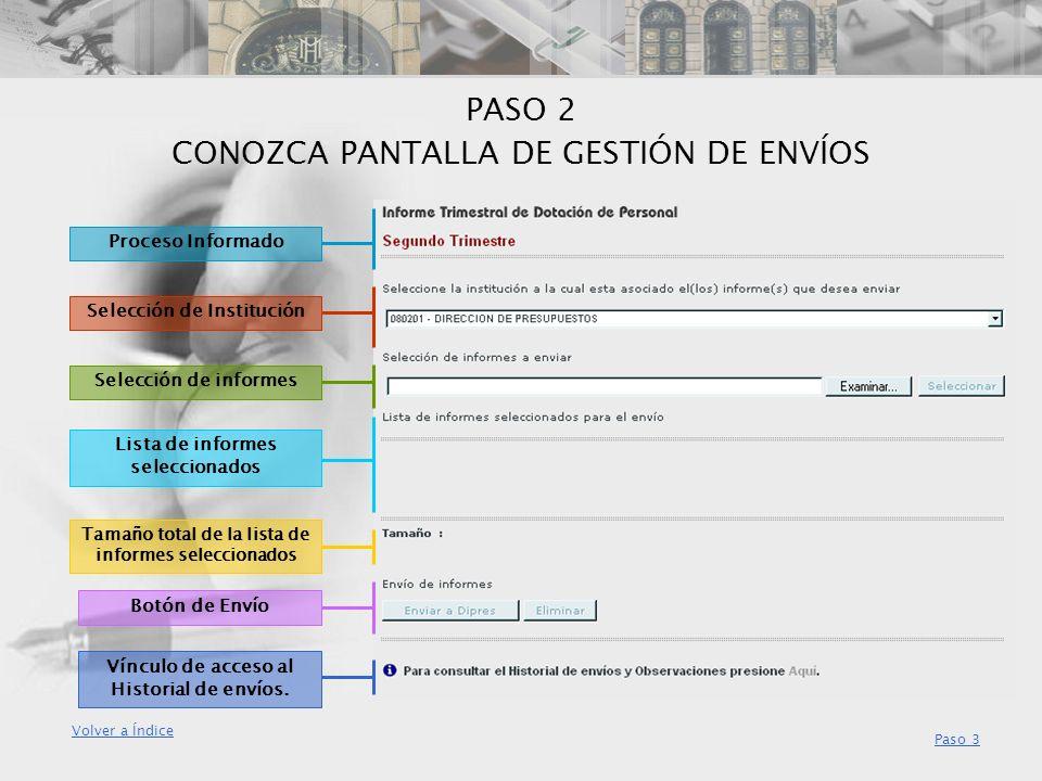 PASO 2 CONOZCA PANTALLA DE GESTIÓN DE ENVÍOS Selección de Institución Tamaño total de la lista de informes seleccionados Lista de informes seleccionad