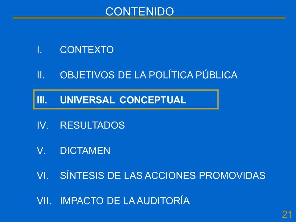 21 CONTENIDO I.CONTEXTO II.OBJETIVOS DE LA POLÍTICA PÚBLICA III.UNIVERSAL CONCEPTUAL IV.RESULTADOS V.DICTAMEN VI.SÍNTESIS DE LAS ACCIONES PROMOVIDAS VII.IMPACTO DE LA AUDITORÍA