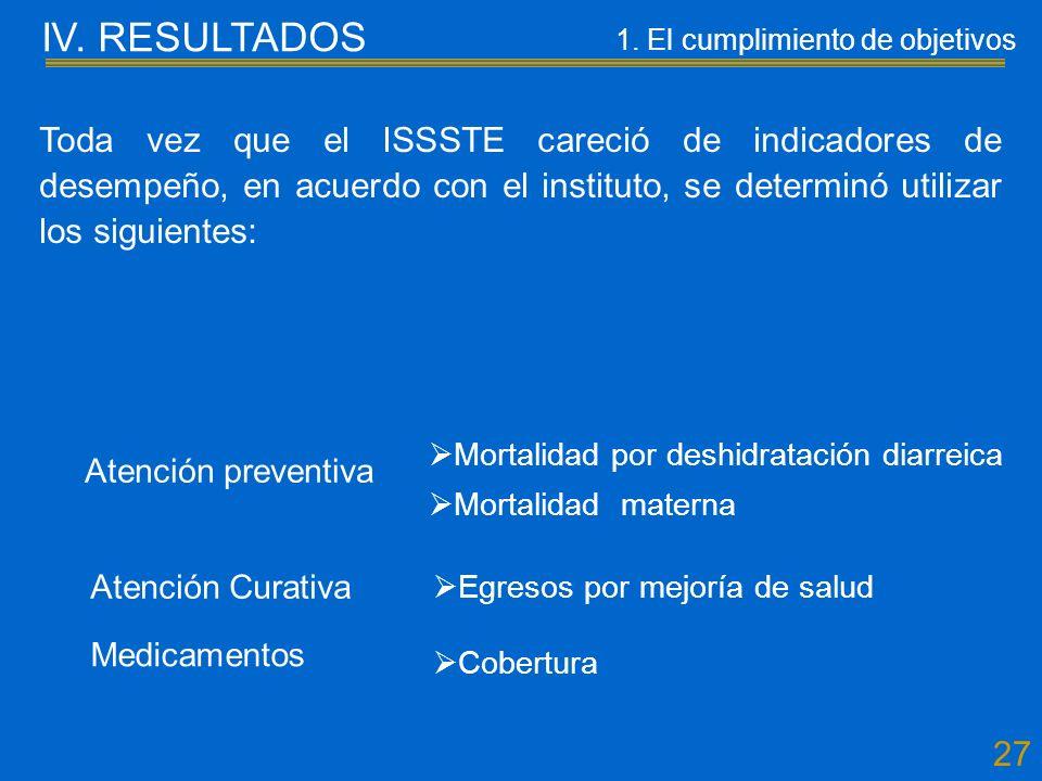 27 Toda vez que el ISSSTE careció de indicadores de desempeño, en acuerdo con el instituto, se determinó utilizar los siguientes: IV.