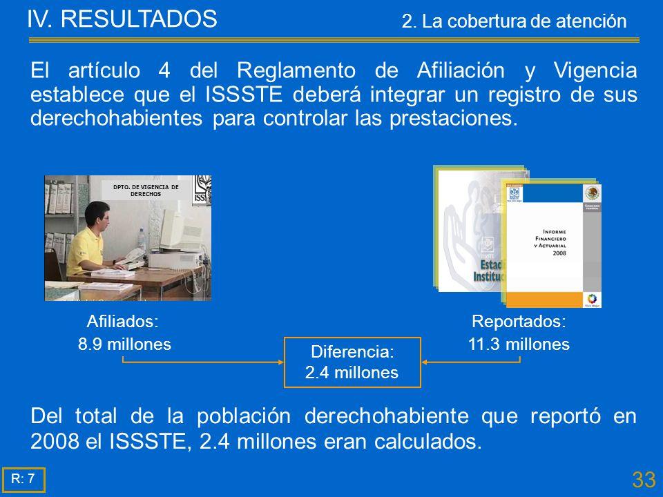 33 Del total de la población derechohabiente que reportó en 2008 el ISSSTE, 2.4 millones eran calculados.