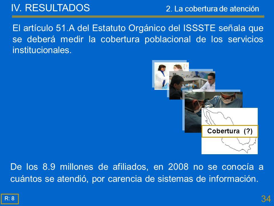 34 De los 8.9 millones de afiliados, en 2008 no se conocía a cuántos se atendió, por carencia de sistemas de información.