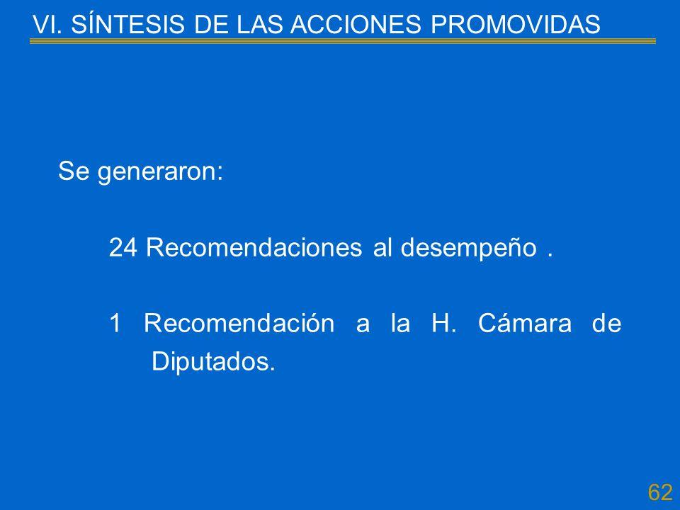 62 VI.SÍNTESIS DE LAS ACCIONES PROMOVIDAS Se generaron: 24 Recomendaciones al desempeño.