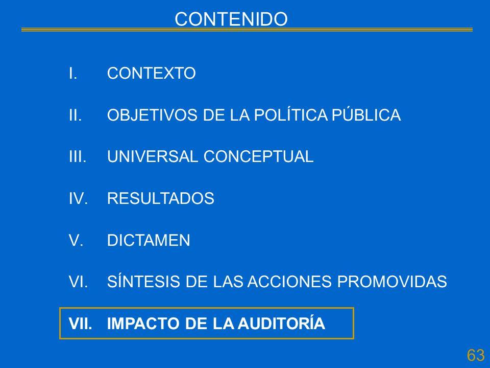 I.CONTEXTO II.OBJETIVOS DE LA POLÍTICA PÚBLICA III.UNIVERSAL CONCEPTUAL IV.RESULTADOS V.DICTAMEN VI.SÍNTESIS DE LAS ACCIONES PROMOVIDAS VII.IMPACTO DE LA AUDITORÍA 63 CONTENIDO