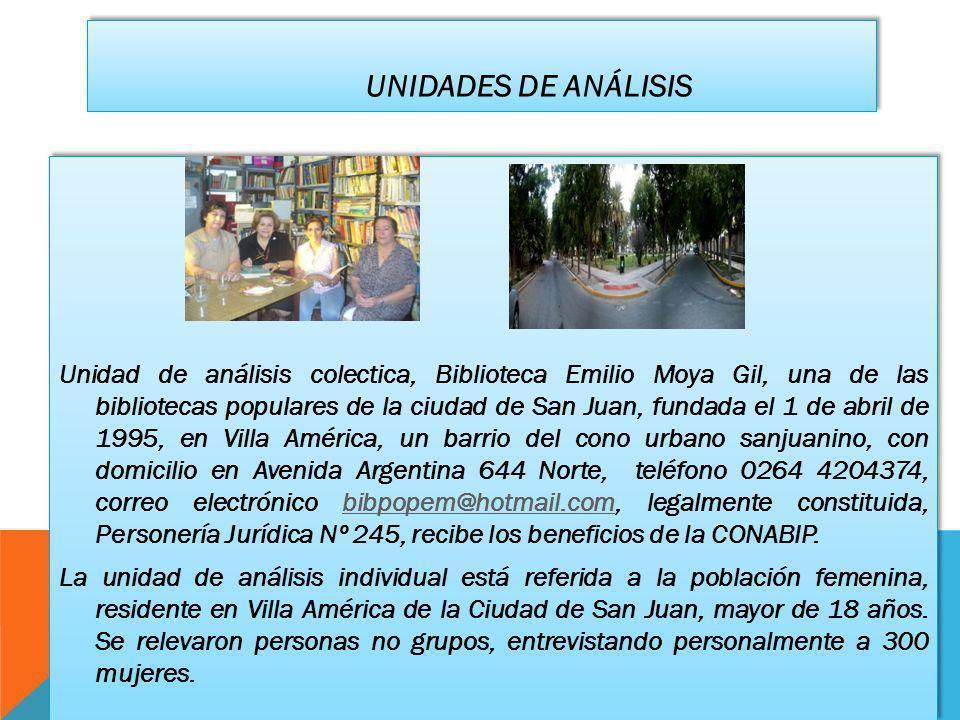 UNIDADES DE ANÁLISIS Unidad de análisis colectica, Biblioteca Emilio Moya Gil, una de las bibliotecas populares de la ciudad de San Juan, fundada el 1 de abril de 1995, en Villa América, un barrio del cono urbano sanjuanino, con domicilio en Avenida Argentina 644 Norte, teléfono 0264 4204374, correo electrónico bibpopem@hotmail.com, legalmente constituida, Personería Jurídica Nº 245, recibe los beneficios de la CONABIP.bibpopem@hotmail.com La unidad de análisis individual está referida a la población femenina, residente en Villa América de la Ciudad de San Juan, mayor de 18 años.